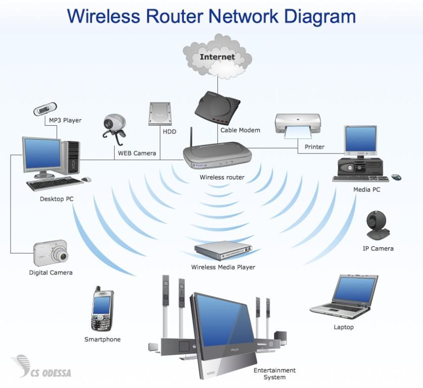 internet home network wiring services - house cabling dubai, uae -  image 19