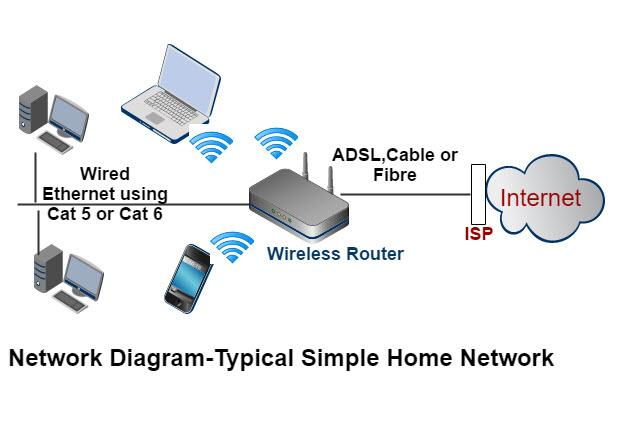 home villa wifi extender wiring cabling installation in dubai - image 20