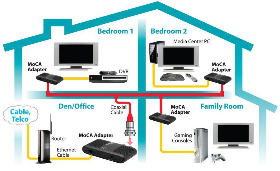 home router wiring installation wifi cabling setup dubai dubai home router wiring installation wifi cabling setup dubai image 4