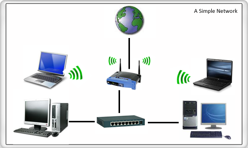 COMPUTER NETWORKING CABLING WIFI INTERNET INSTALLATION EXTENDER, Dubai