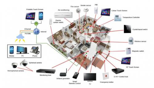 on home network wiring